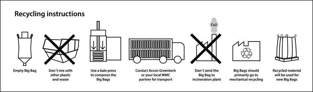 Instruktioner för sortering av storsäck